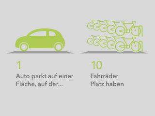 Infografiken Mobilität